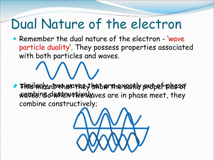 Dual Nature of the electron