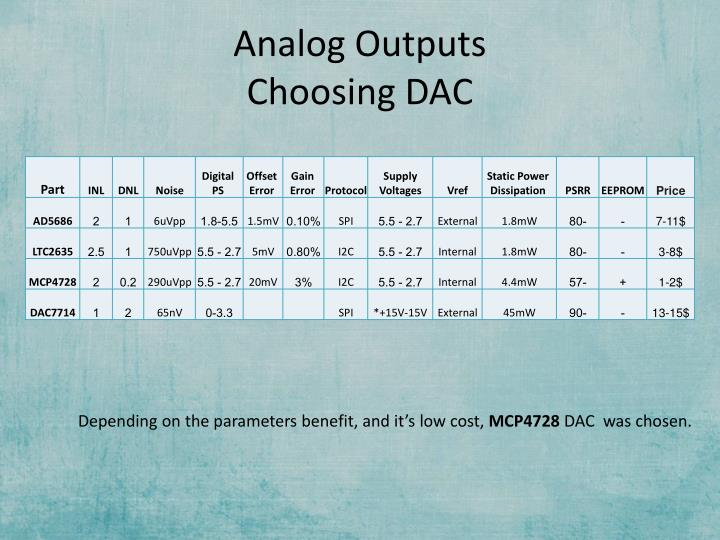 Analog Outputs