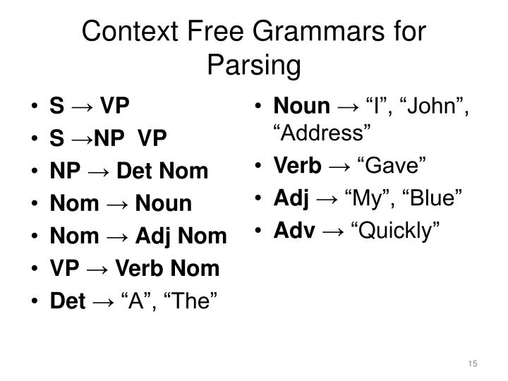 Context Free Grammars for Parsing