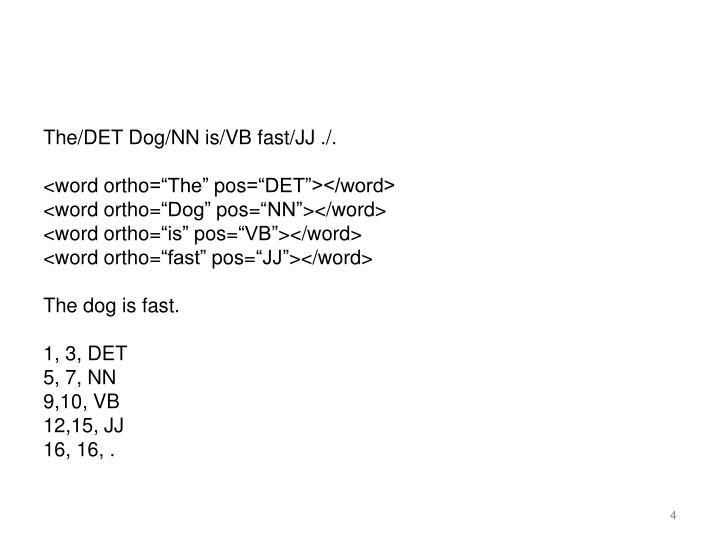 The/DET Dog/NN is/VB fast/JJ ./.
