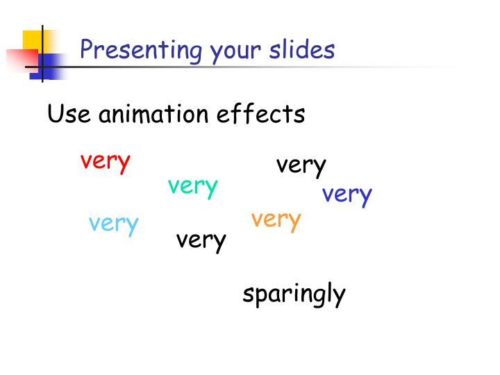 Presenting your slides