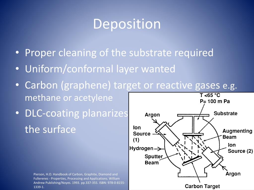 PPT - -Introduction to- Diamond-Like Carbon Coatings PowerPoint