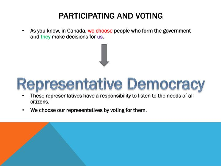Participating and voting