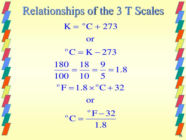 Relationships of the 3 T Scales