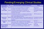 pending emerging clinical studies