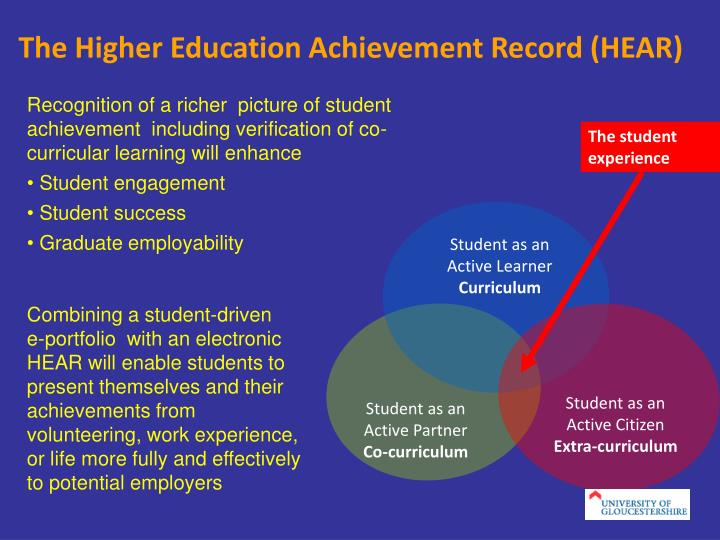 The Higher Education Achievement Record (HEAR)