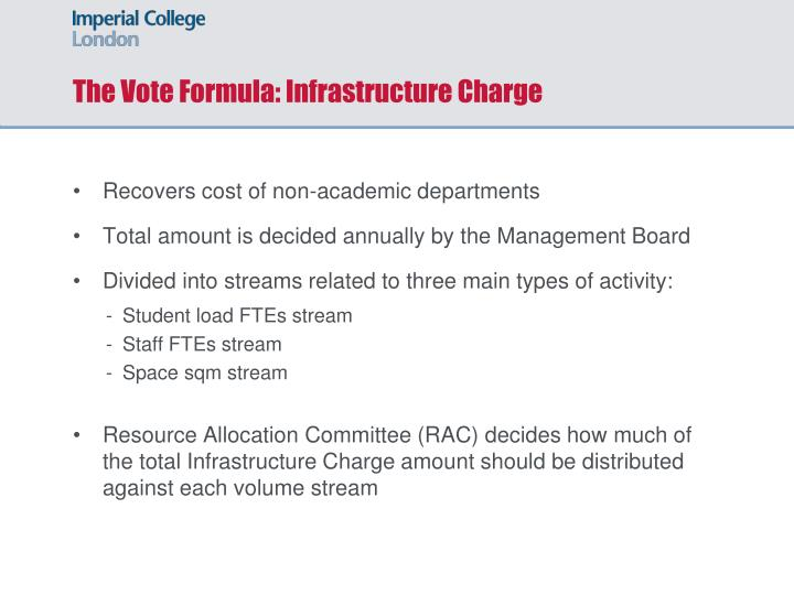 The Vote Formula: Infrastructure Charge