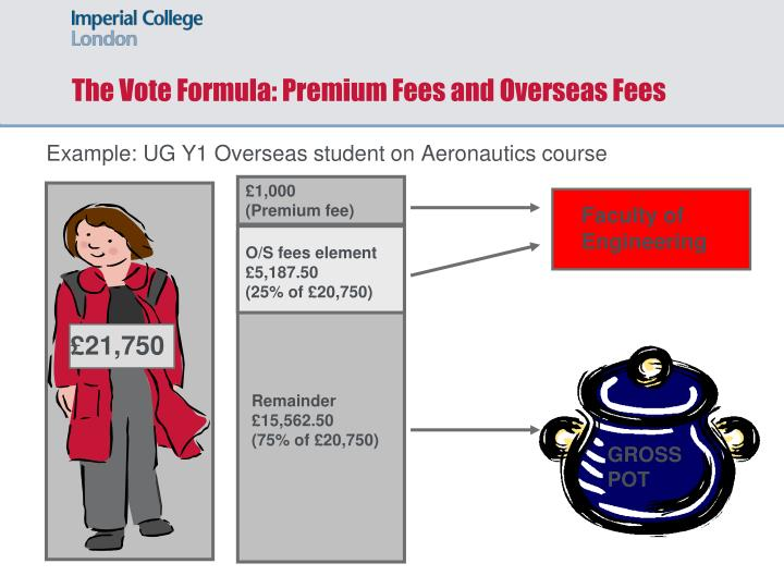 The Vote Formula: Premium Fees and Overseas Fees