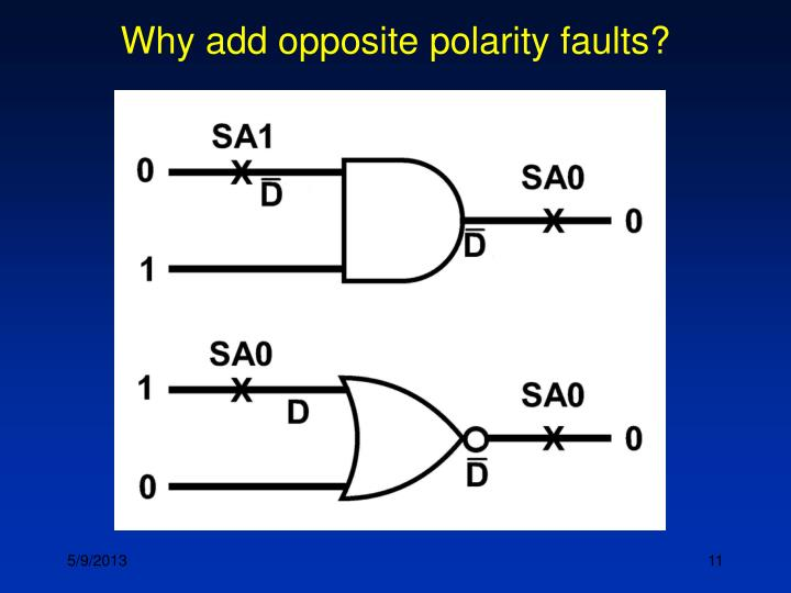 Why add opposite polarity faults?