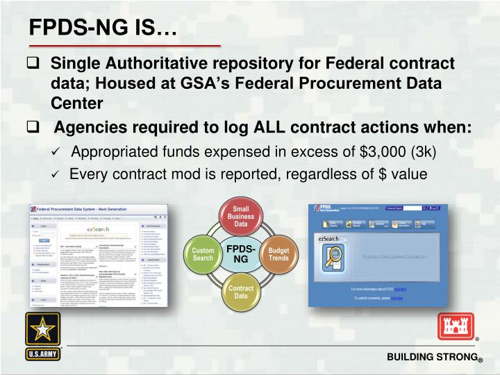 Federal Procurement Data System : Psc codes federal procurement data system autos post