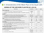 agenda of the sgri work plan for 2011 2014 ii