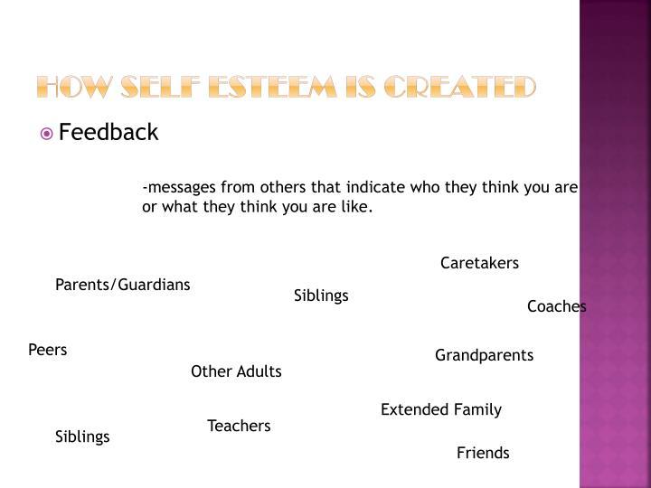 How Self Esteem is Created