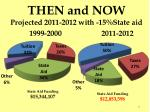 then and now projected 2011 2012 with 15 state aid