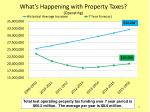 what s happening with property taxes operating