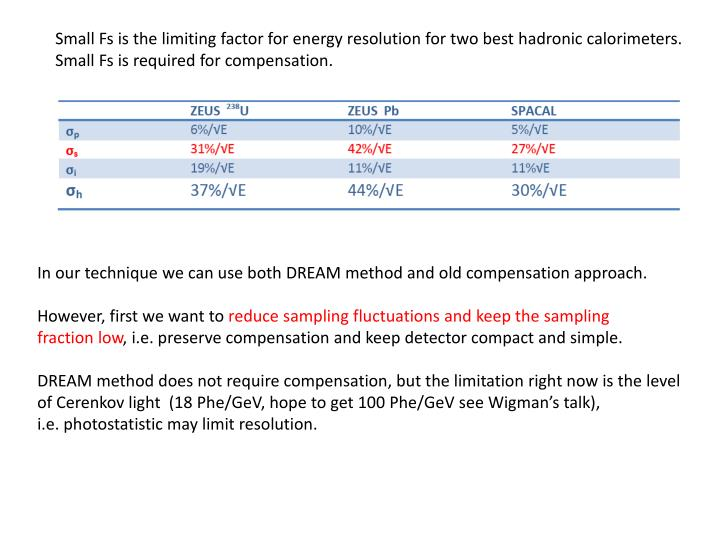 Small Fs is the limiting factor for energy resolution for two best