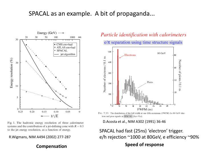 SPACAL as an example.  A bit of propaganda...