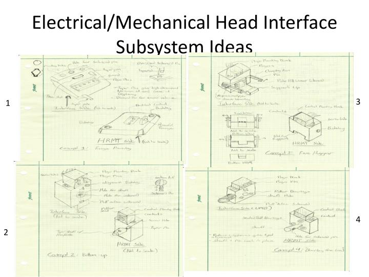 Electrical mechanical head interface subsystem ideas