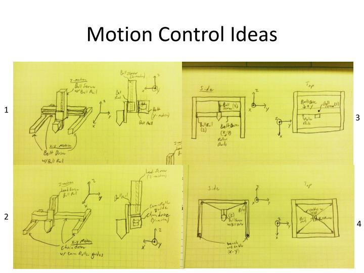 Motion Control Ideas