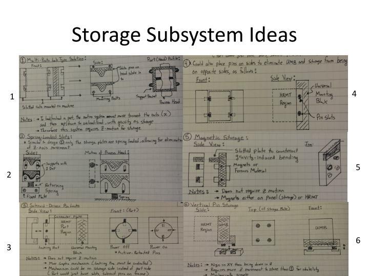 Storage Subsystem Ideas