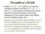 the qubit as a 3d ball