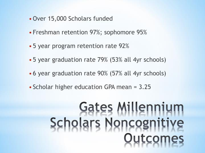Over 15,000 Scholars funded