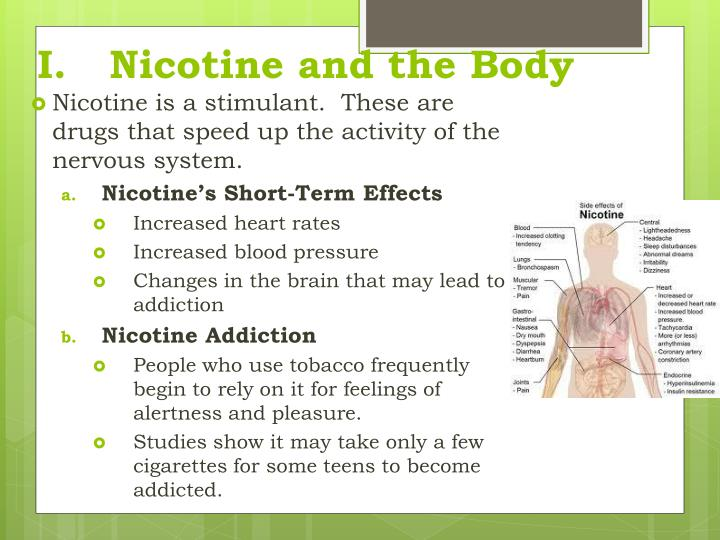 I.	Nicotine and the Body