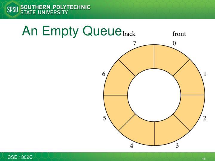 An Empty Queue