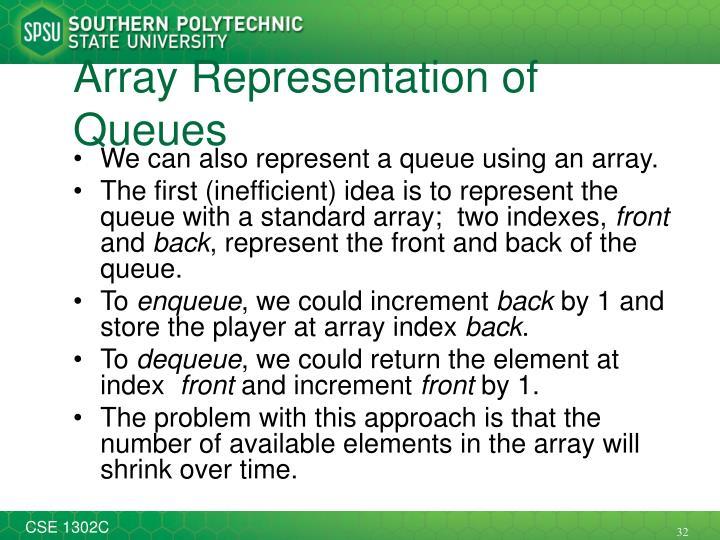 Array Representation of Queues