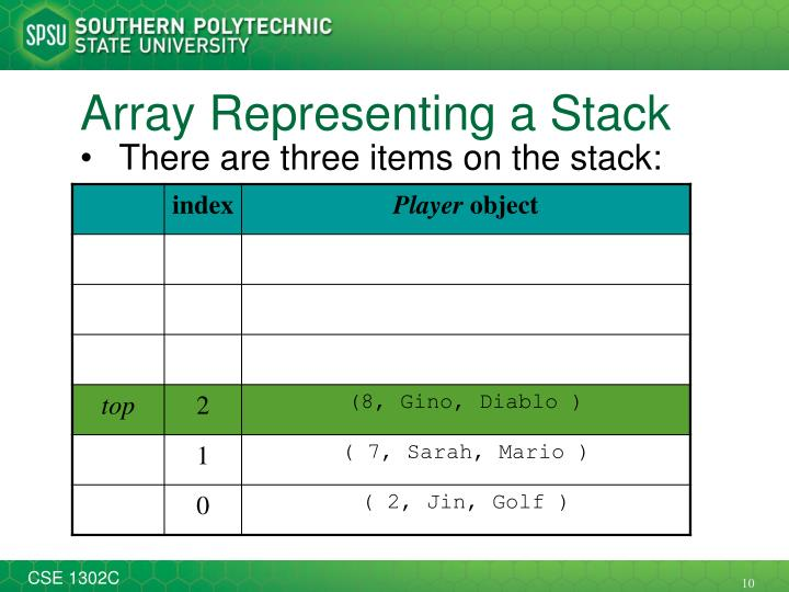 Array Representing a Stack