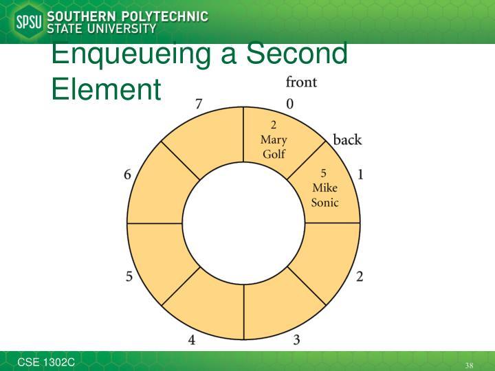Enqueueing a Second Element