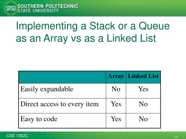 Implementing a Stack or a Queue