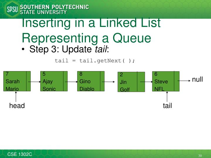Inserting in a Linked List Representing a Queue