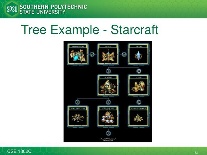 Tree Example -