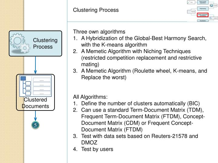 Clustering Process