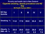 cigarette smoking obesity prevalence and nz dep nz health survey 2006 7