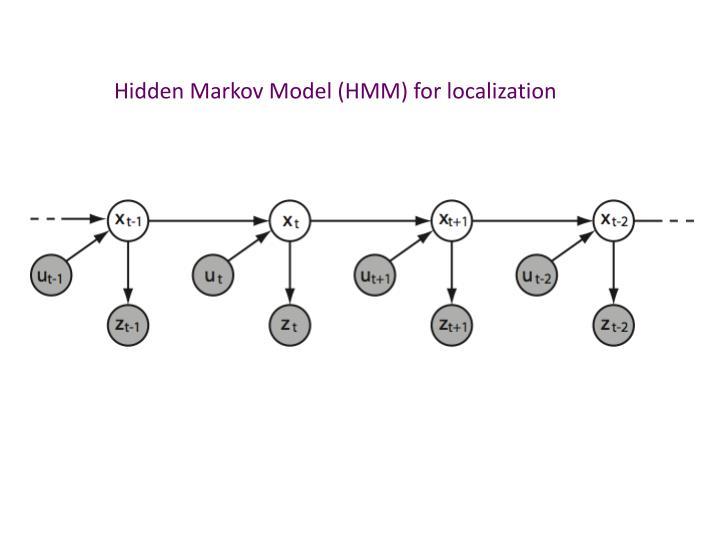 Hidden Markov Model (HMM) for localization