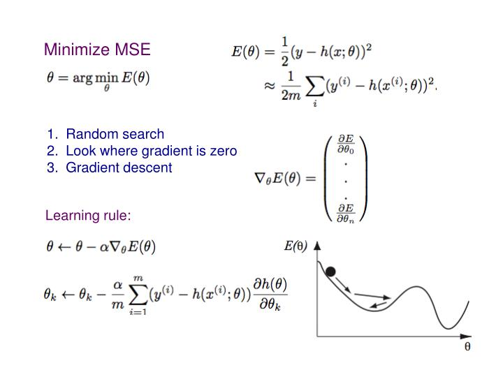 Minimize MSE