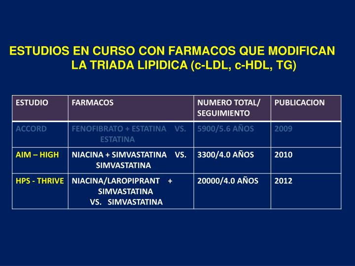 ESTUDIOS EN CURSO CON FARMACOS QUE MODIFICAN