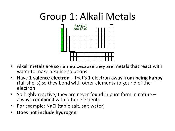 Alkaline Metal In Table Salt Elcho Table