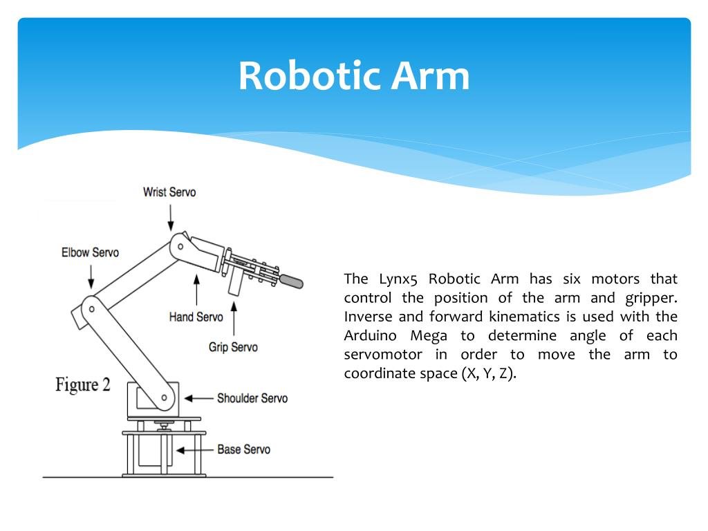 PPT - Design and Implementation of Metallic Waste Collection Robot