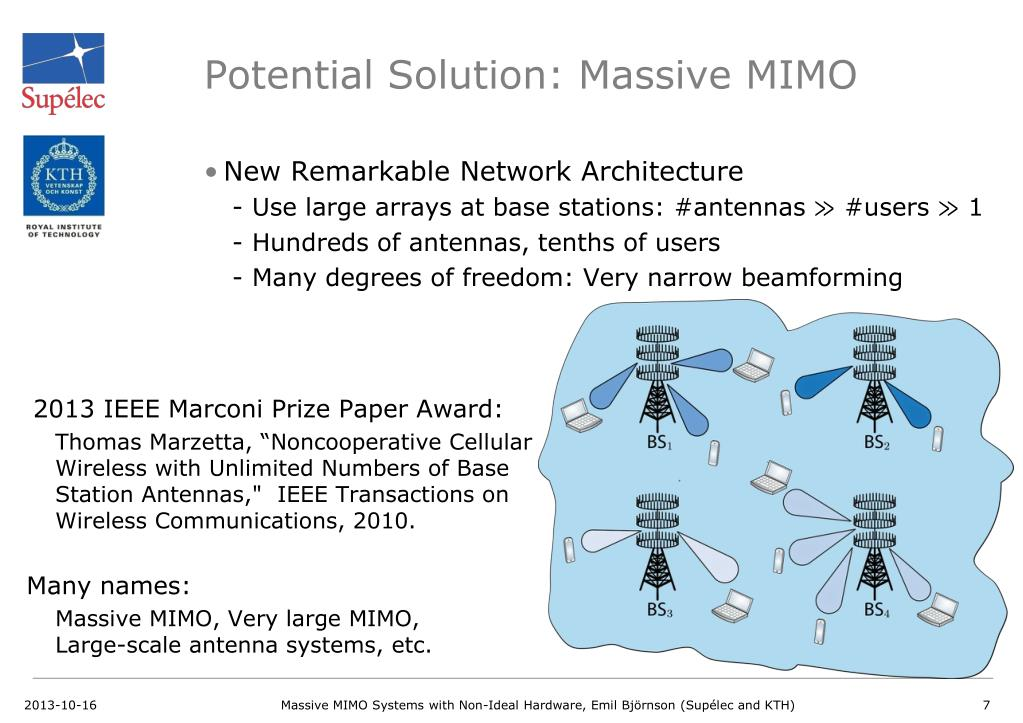 Fundamentals Of Massive Mimo Ppt