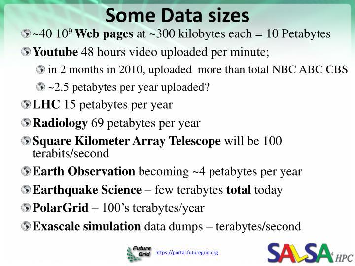 Some Data sizes