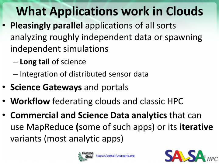 What Applications work in Clouds