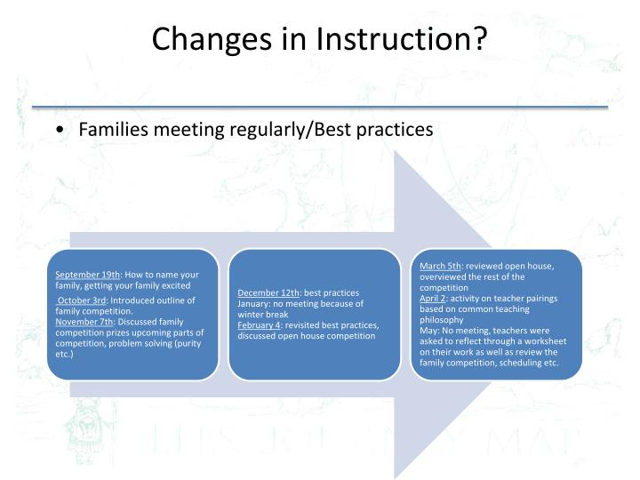 Changes in Instruction?