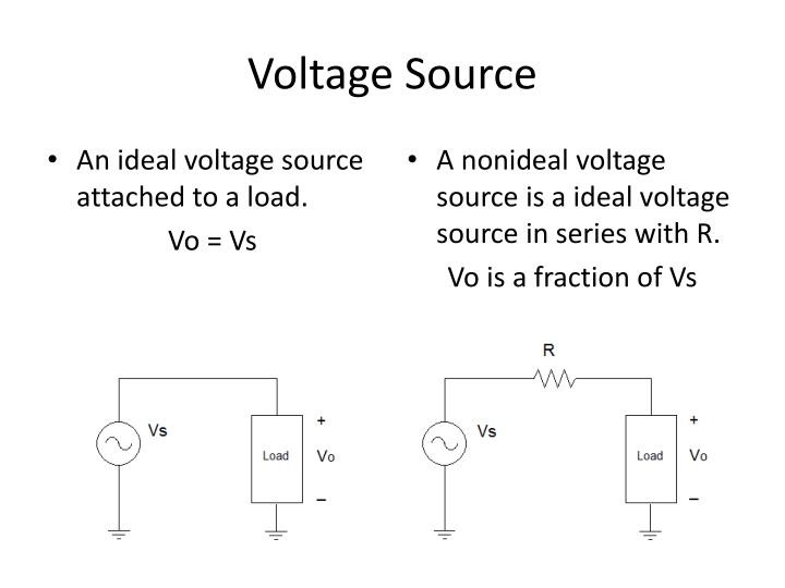 Voltage Source