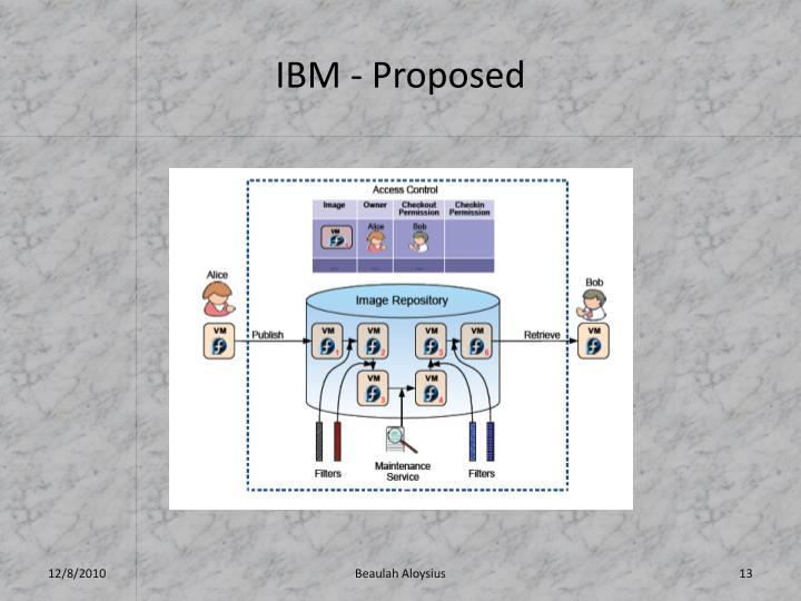 IBM - Proposed