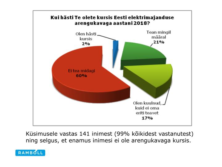 Küsimusele vastas 141 inimest (99% kõikidest vastanutest) ning selgus, et enamus inimesi ei ole arengukavaga kursis.