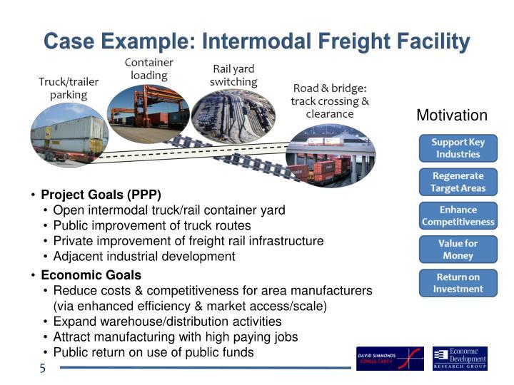 Case Example: Intermodal Freight Facility