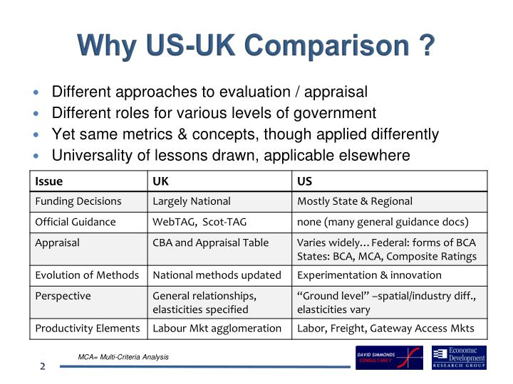 Why us uk comparison