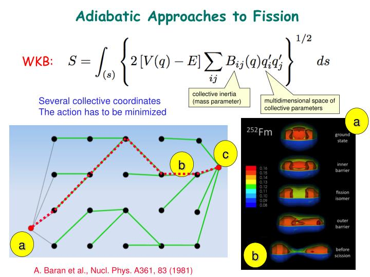 Adiabatic Approaches to Fission
